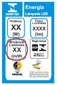 irie-post-eficiencia