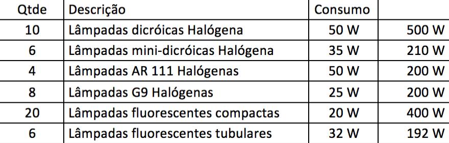 tabela-irie-1